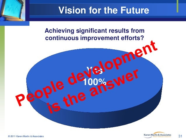 Vision for the Future Achieving significant results from continuous improvement efforts?  Yes 100%  © 2011 Karen Martin & ...