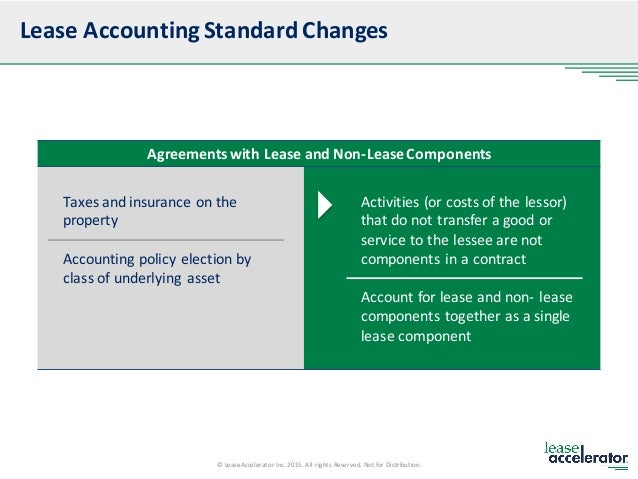 new lease accounting standards