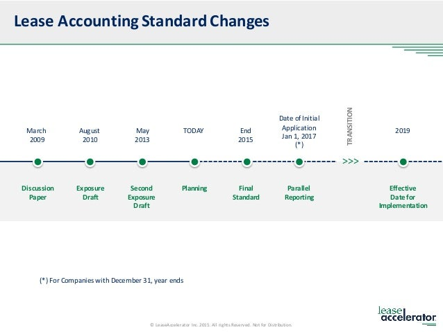 effects of changing accounting standards The fasb's lease accounting standard change, asu 2016-02, leases (topic 842), presents dramatic changes to the balance sheets of lessees the new leasing standards pose a particularly difficult challenge for equipment leases.
