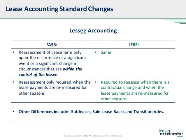 New Lease Accounting Standards - FASB 842 and IFRS 16