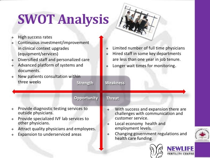 swot analysis in nursing theories The theory seems simple enough, you use it to evaluate the strengths,  weaknesses, opportunities and threats that is involved in a marketing or  business.