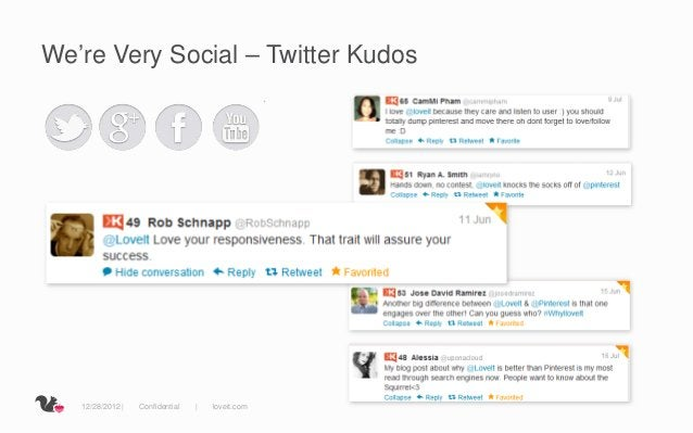We're Very Social – Twitter Kudos   12/28/2012 |   Confidential   |   loveit.com