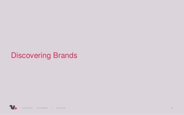 Discovering Brands  12/28/2012     Confidential       loveit.com   16