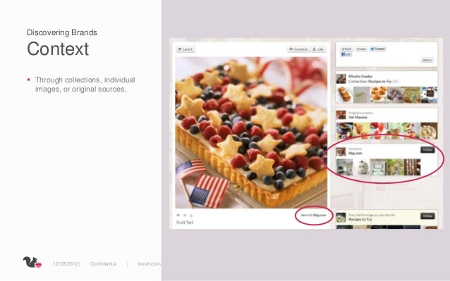 Discovering BrandsContext Through collections, individual  images, or original sources.       12/28/2012     Confidential...