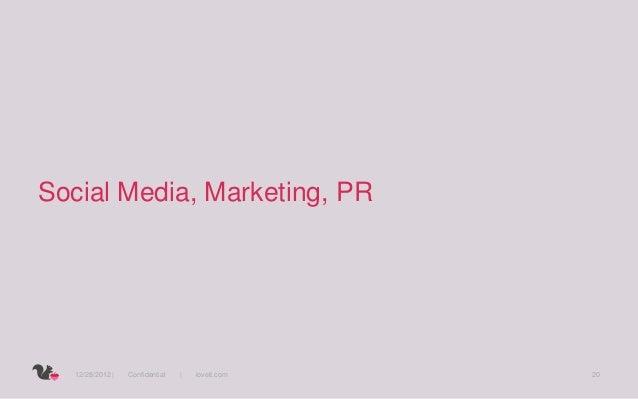 Social Media, Marketing, PR   12/28/2012     Confidential       loveit.com   20