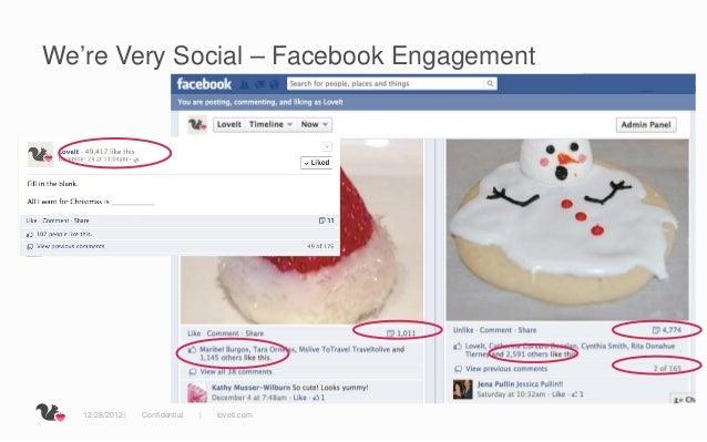 We're Very Social – Facebook Engagement   12/28/2012     Confidential       loveit.com