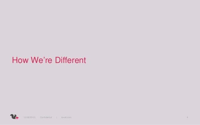How We're Different  12/28/2012     Confidential       loveit.com   4