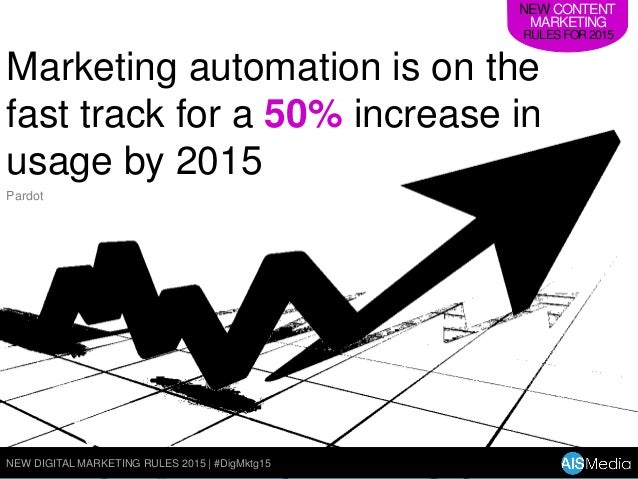 New Marketing Automation Rules for 2015