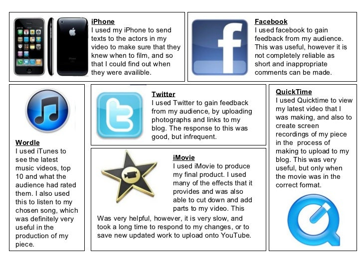 New Media Technology Examples