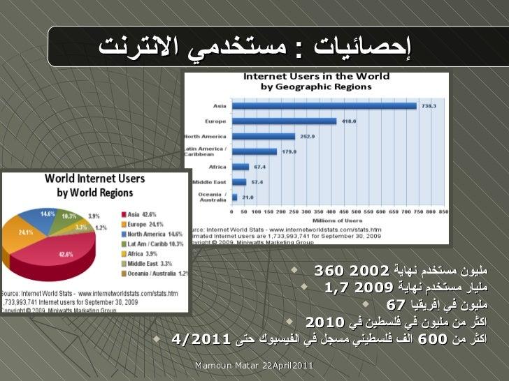 إحصائيات  :   مستخدمي الانترنت  <ul><li>360  مليون مستخدم نهاية  2002 </li></ul><ul><li>1,7  مليار مستخدم نهاية  2009 </li...