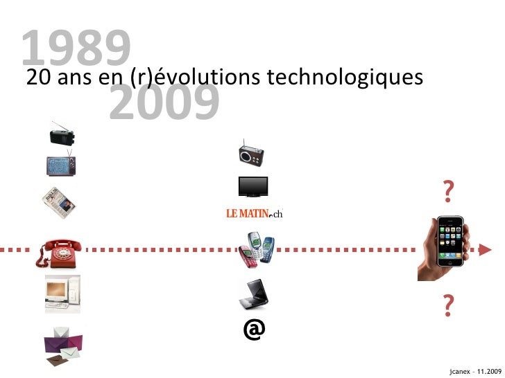 1989 2009 20 ans en (r)évolutions technologiques @ ? ? jcanex – 11.2009