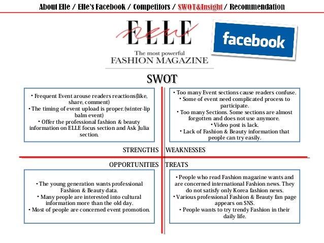 Le' Vogue SWOT Analysis