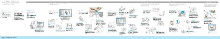 London2012 New Media Roadmap                                                                                Present       ...