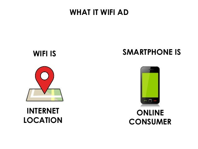 WHAT IT WIFI AD WIFI IS INTERNET LOCATION ONLINE CONSUMER SMARTPHONE IS