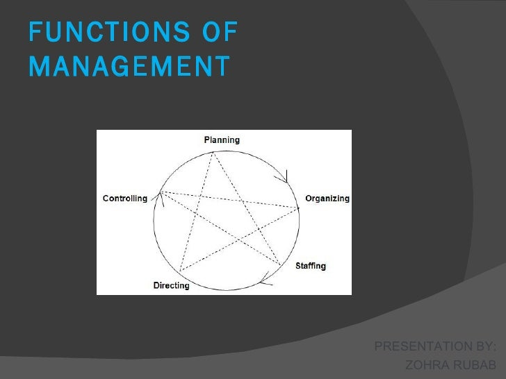 seven functions of management