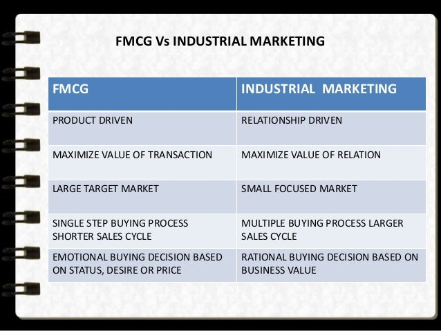 industry analysis on fmcg in bangladesh Wiseguyreportscom: the leading provider of market research reports, market forecast and industry analysis on products, markets and companies worldwide sample report: @ info(at)wiseguyreports(dot)com.
