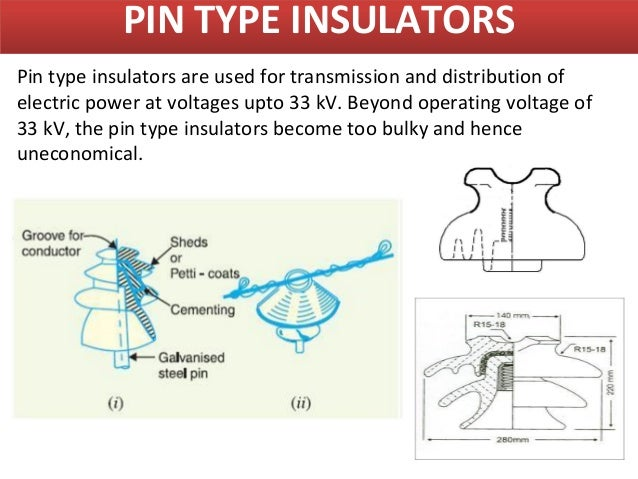 Overhead line insulators ppt video online download.