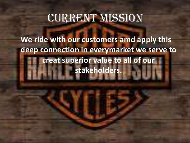 harley davidson internal environment Coordinates: 43°02′46″n 87°57′36″w / 430460968°n 879599862°w /  430460968  it is a liquid cooled, dual overhead cam, internally  counterbalanced 60  harley-davidson has taken their environmental  responsibilities very.