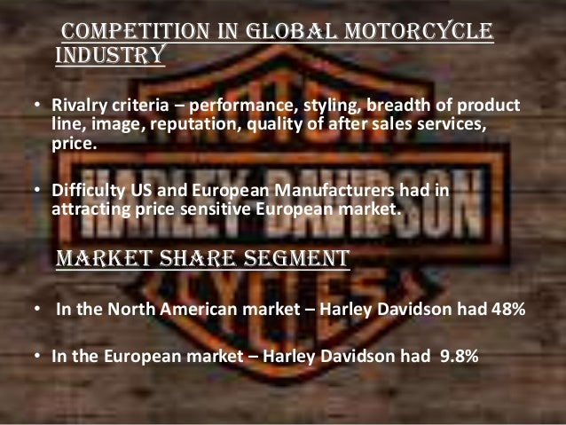 harley davidson weakness Harley-davidson disclaims any obligation to update information in this  presentation  ongoing industry new motorcycle sales weakness.