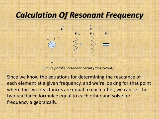 Resonance in parallel rlc circuit