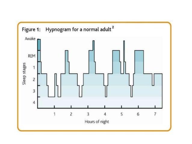 How many sleep cycles do we need per night