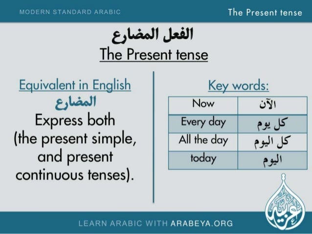 arabic grammar pdf in english
