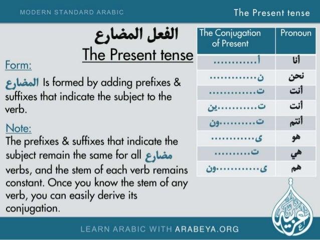 the present tense in modern standard arabic. Black Bedroom Furniture Sets. Home Design Ideas