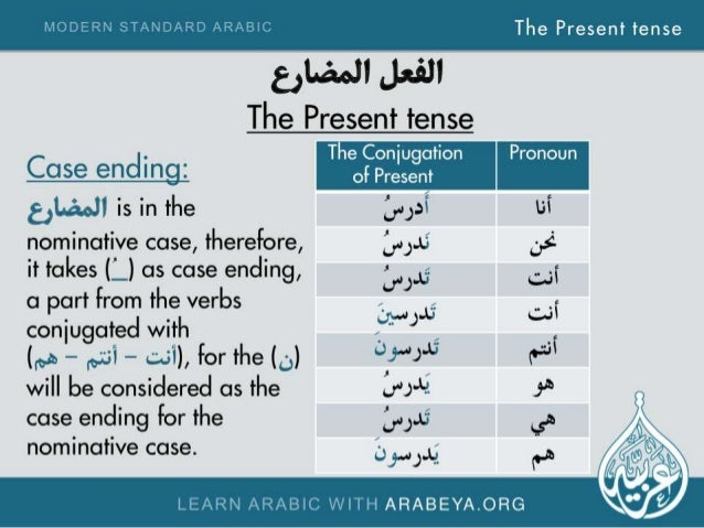 reflexive verbs present and past tense A reflexive verb is one that refers but some verbs require them these reflexive verbs in german are usually tenses & moods 3 present & preterite 4 past.