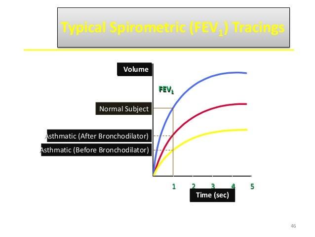albuterol inhaler has steroids