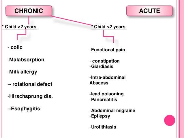 6 Functional Abdominal Pain