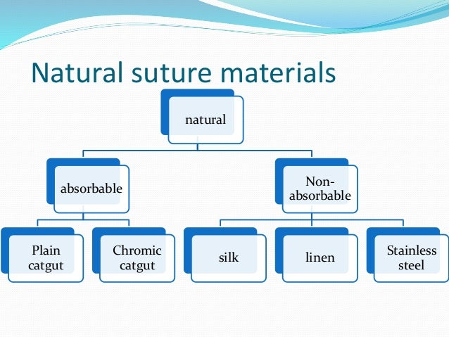 sutures and needles in ophthalmology