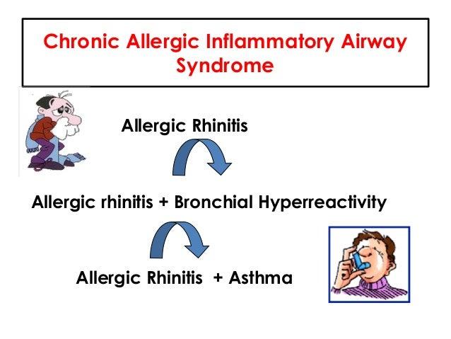 Interactions Between Rhinitis Amp Asthma