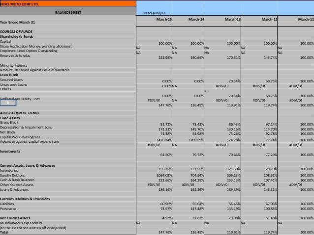 cash flow statement hero motocorp 2011 You can view the cash flow for the last 5 years.