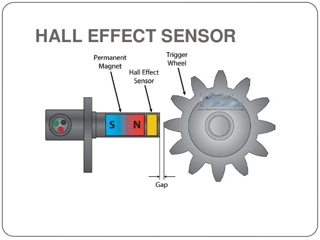 Image result for Hall Effect Sensor