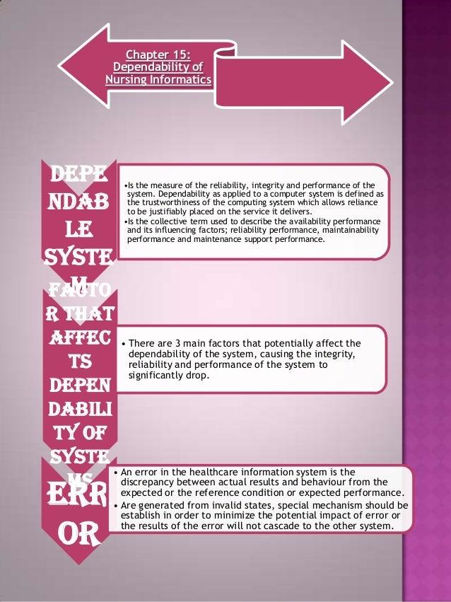 Nursing Informatics Powerpoint Presentation