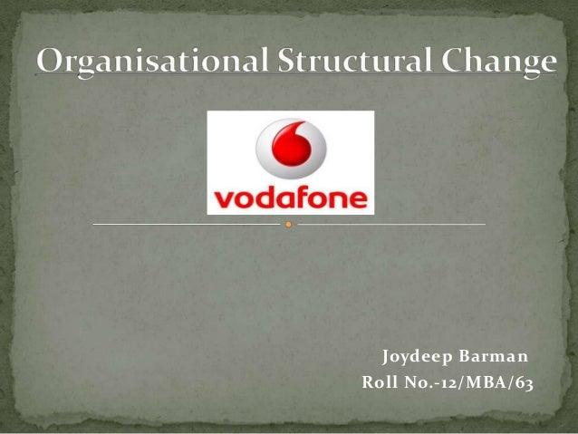 Joydeep Barman Roll No.-12/MBA/63