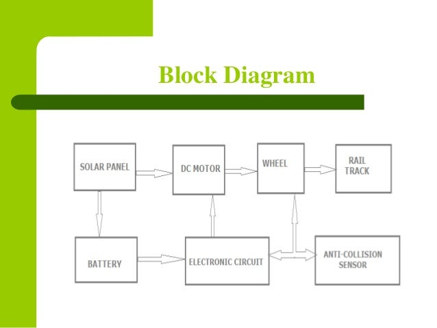 solar train power point presentation 7 638?cb=1435562306 solar train power point presentation solar car wiring diagram at alyssarenee.co