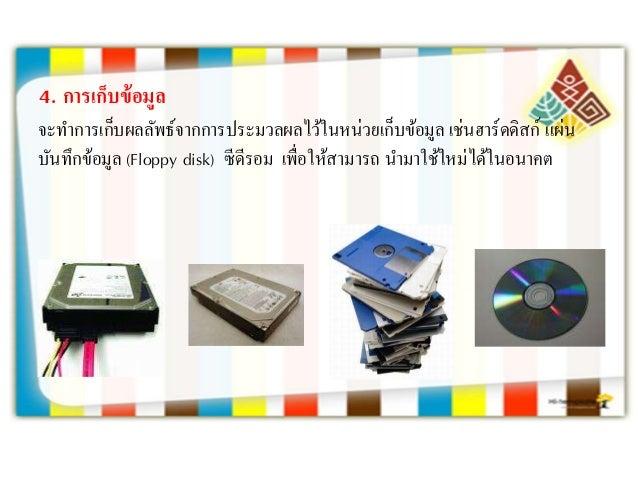 4. กำรเก็บข้อมูล จะทาการเก็บผลลัพธ์จากการประมวลผลไว้ในหน่วยเก็บข้อมูล เช่นฮาร์ดดิสก์ แผ่น บันทึกข้อมูล (Floppy disk) ซีดีร...