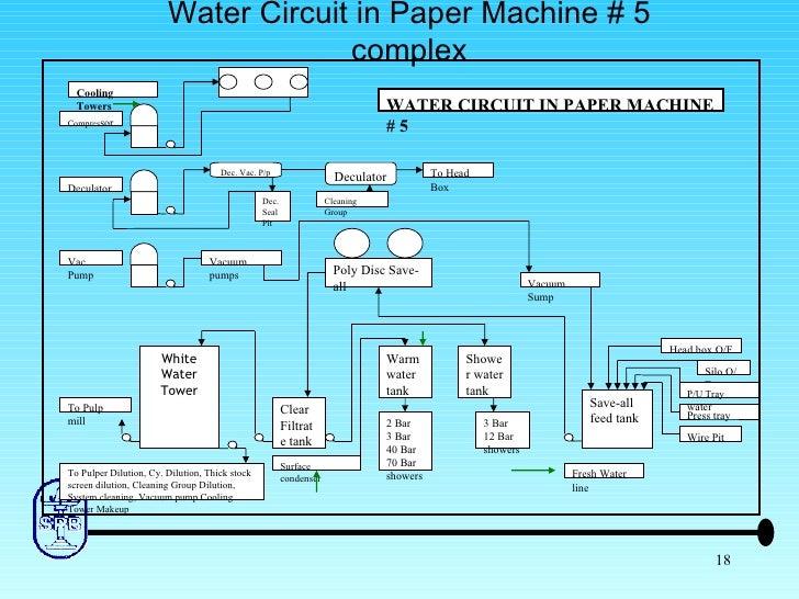 vacuum tank diagram  vacuum  get free image about wiring