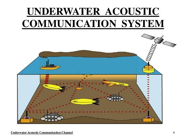 under water acoustic communication channel 1 j acoust soc am 2007 sep122(3):1652 single- and multi-channel underwater acoustic communication channel capacity: a computational study.