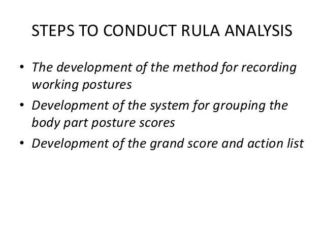 Ergonomic Analysis Of NREGA Work