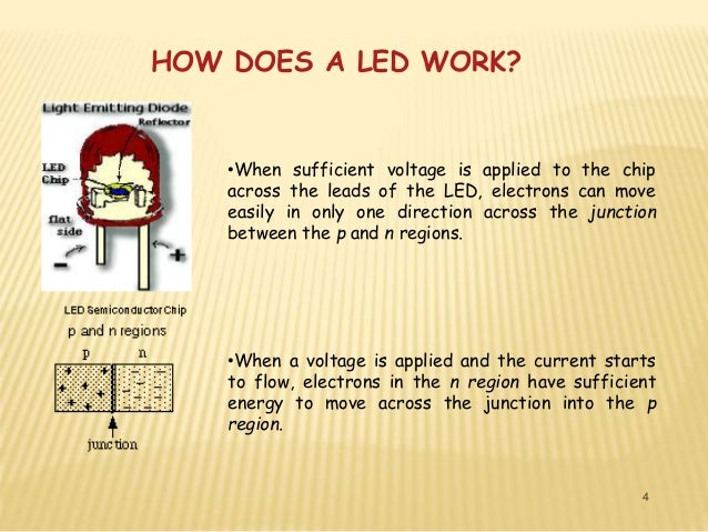 HOW DOES A LED WORK?