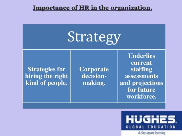 microsoft hr strategy Businesses and teams advanced strategy the advanced strategy team focuses on research, trustworthy computing, the intersection of technology and policy human resources the human resources team is responsible for global staffing.