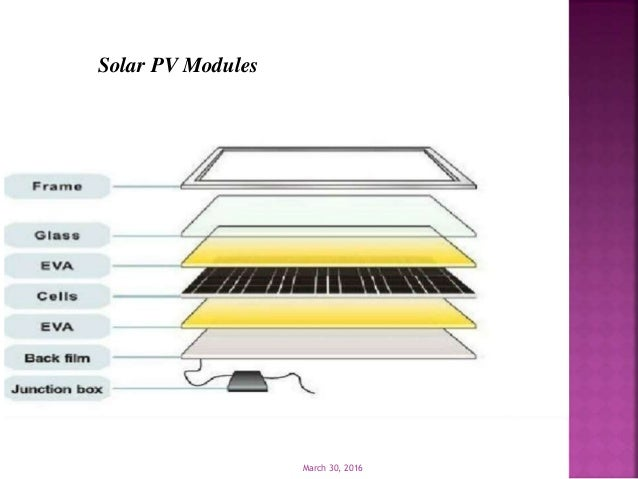 pv modules essay Using our sample essay on a solar energy you will stand out among your co  in  addition to the energy produced through solar panels, hydropower and wind.