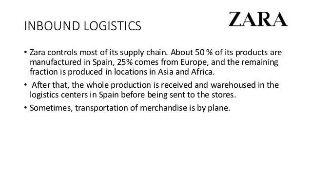 Zara Supply Chain: A Case Study in Success