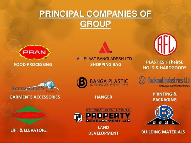 marketing stratagy of akij food and Brand positioning and brand value chain of akij food afbl: brand positioning and brand value a growing sector in the marketing strategies.