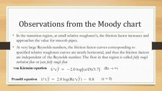 Fluid dynamics 12 observations from the moody chart ccuart Choice Image