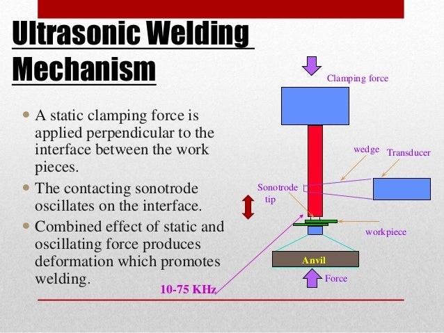 ultrasonic welding Ultrasonic Welder