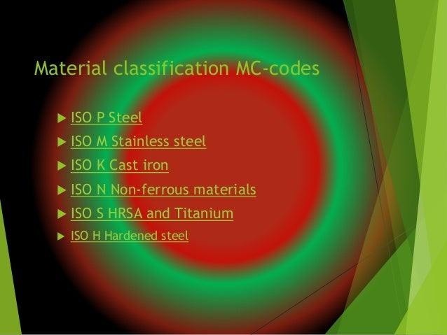 Standards & Codes An Overview to Materials and Machine design