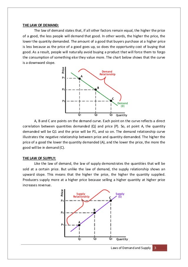 sample demand and supply essay it is rather easy to guess what field supply and demand relate to answer energy industry how the demand and supply factors